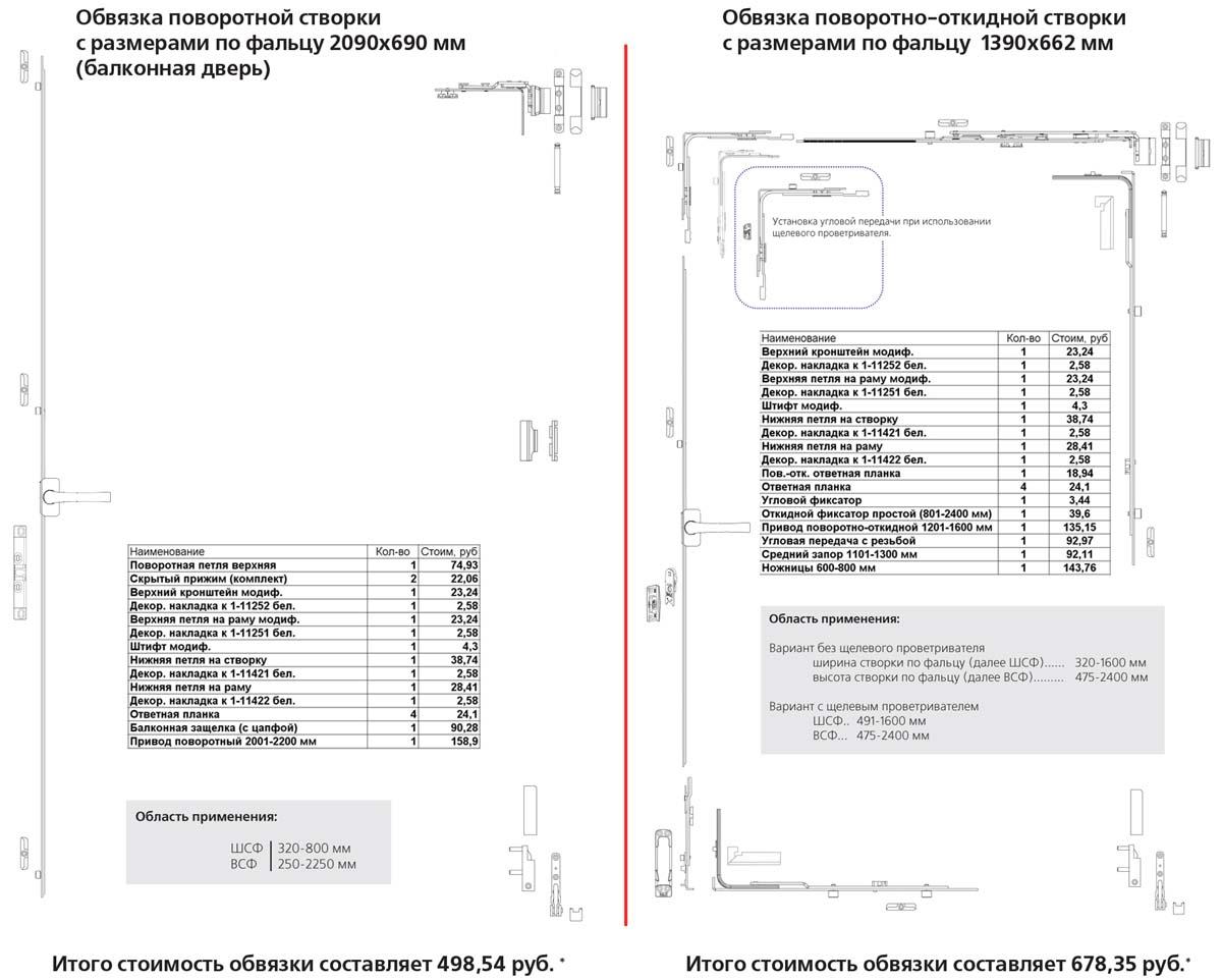 Нажмите на картинку для увеличения: Пример калькуляции обвязки фурнитуры Кале Сапфир для пластиковых окон