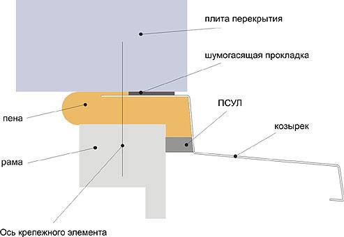 козырек балконный : схема монтажа