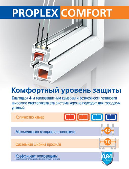 Профиль ПВХ PROPLEX-Comfort для пластиковых окон